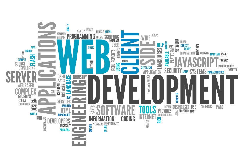 The Main Concept of Web Development